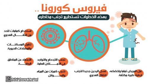 خطوات تجنب مخاطر فيروس كورونا