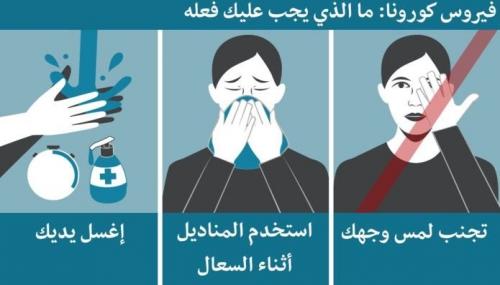 فيروس كورونا : ما الذي يجب عليك فعلة
