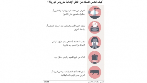 إحمي نفسك من خطر الإصابة بفيروس كورونا